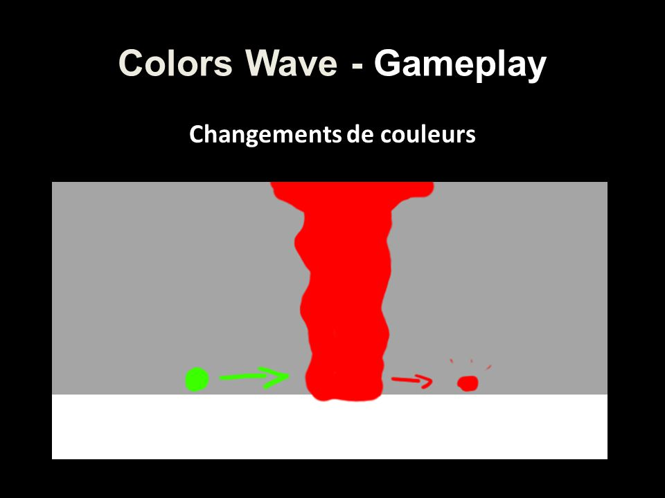 Mélanges de couleurs Colors Wave - Gameplay