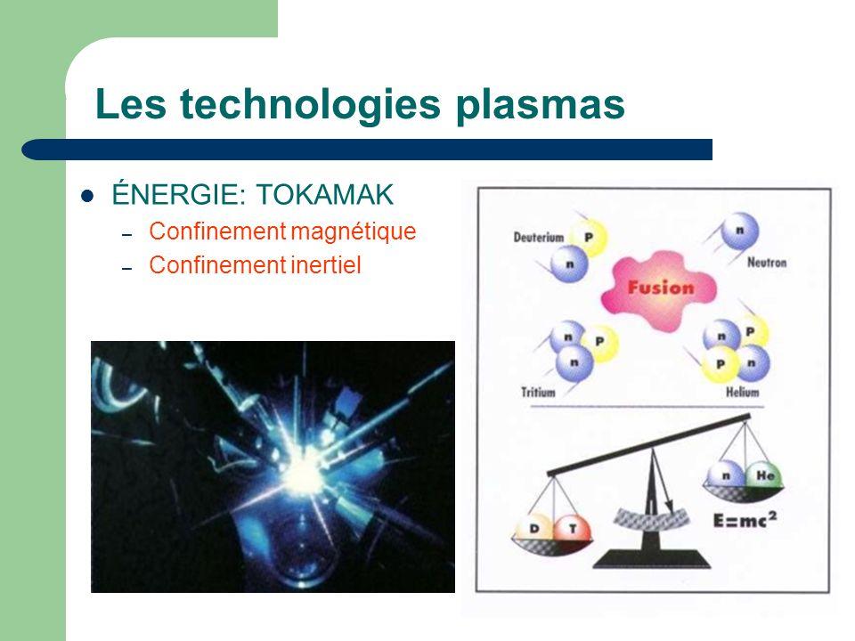 Les technologies plasmas ÉNERGIE: TOKAMAK – Confinement magnétique – Confinement inertiel