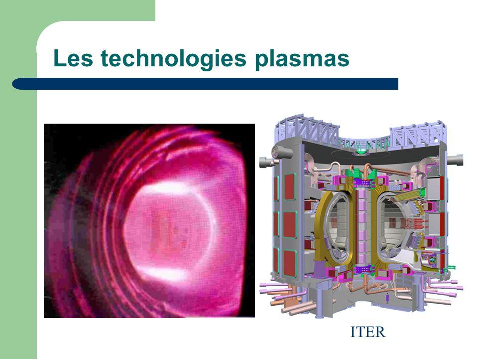 Les technologies plasmas ITER
