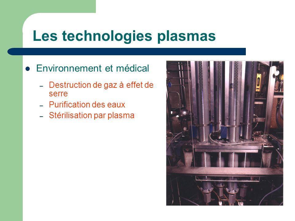 Les technologies plasmas Environnement et médical – Destruction de gaz à effet de serre – Purification des eaux – Stérilisation par plasma