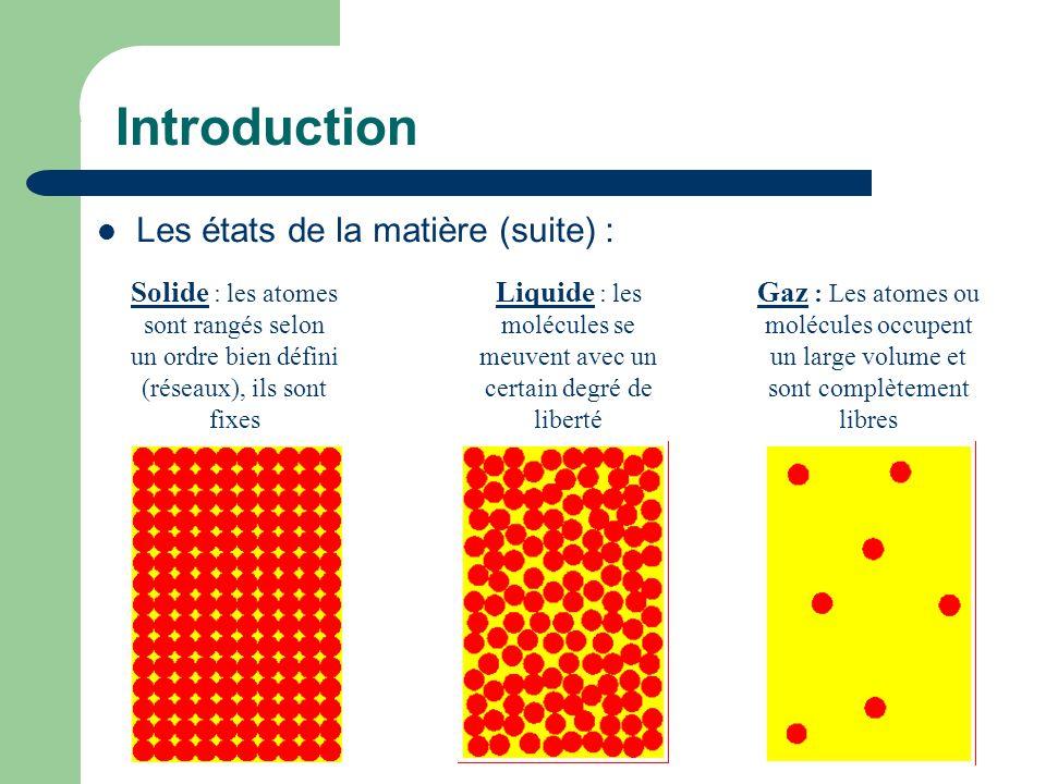 Introduction Les états de la matière (suite) : Solide : les atomes sont rangés selon un ordre bien défini (réseaux), ils sont fixes Liquide : les molécules se meuvent avec un certain degré de liberté Gaz : Les atomes ou molécules occupent un large volume et sont complètement libres