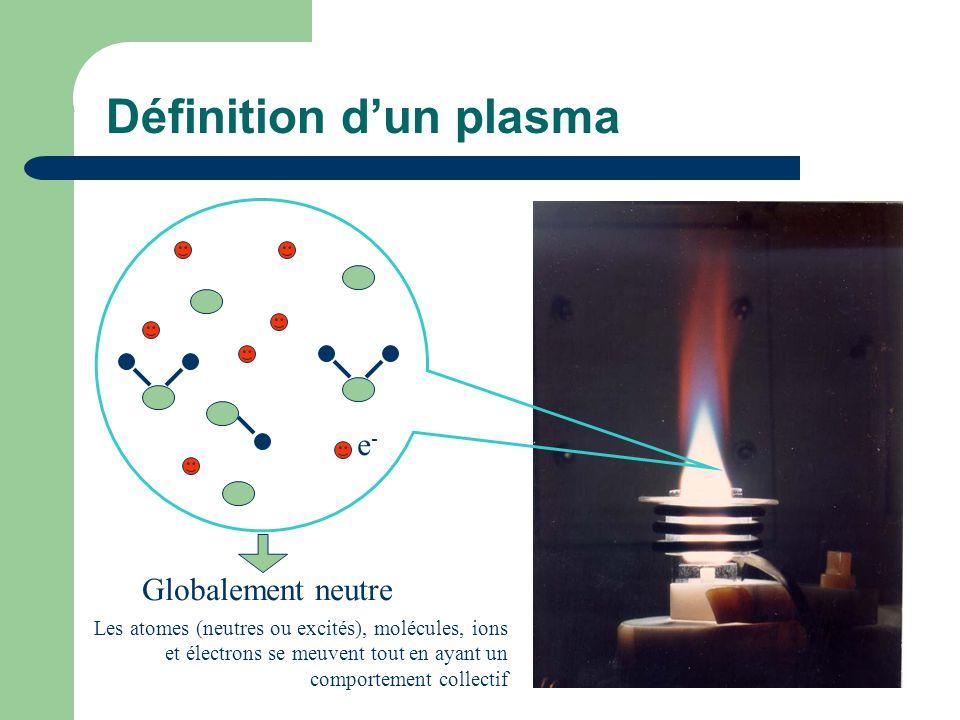 Définition d'un plasma e-e- Globalement neutre Les atomes (neutres ou excités), molécules, ions et électrons se meuvent tout en ayant un comportement