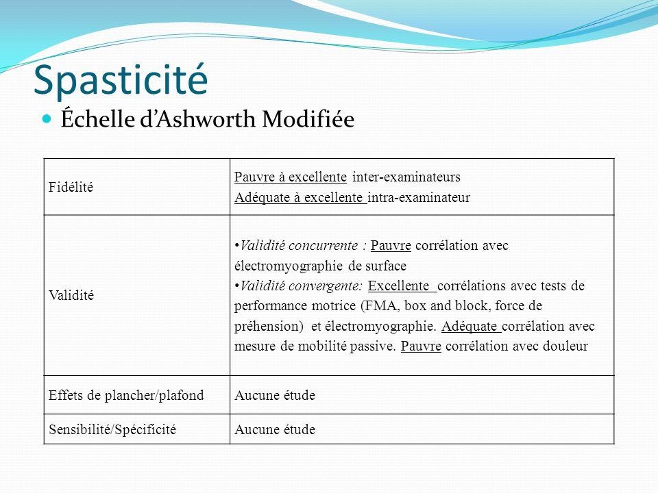 Spasticité Échelle d'Ashworth Modifiée Fidélité Pauvre à excellente inter-examinateurs Adéquate à excellente intra-examinateur Validité Validité concu