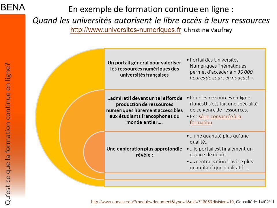 Exemple de diffusion de ressources de grande qualité La série consacrée à la formationsérie consacrée à la formation http://www.uoh.fr/sections/sciences-societe/sciences_education Qu'est-ce que la formation continue en ligne?
