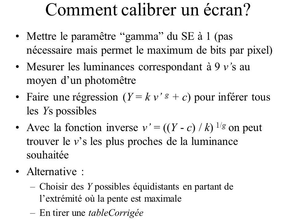Mettre le paramêtre gamma du SE à 1 (pas nécessaire mais permet le maximum de bits par pixel) Mesurer les luminances correspondant à 9 v's au moyen d'un photomêtre Faire une régression (Y = k v' g + c) pour inférer tous les Ys possibles Avec la fonction inverse v' = ((Y - c) / k) 1/g on peut trouver le v's les plus proches de la luminance souhaitée Alternative : –Choisir des Y possibles équidistants en partant de l'extrémité où la pente est maximale –En tirer une tableCorrigée