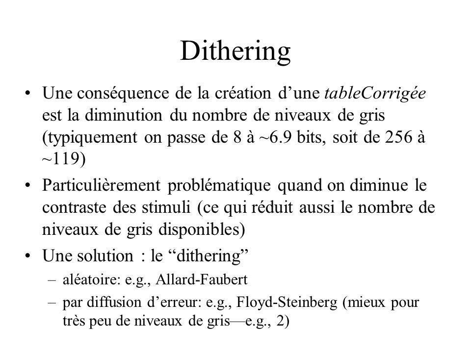 Dithering Une conséquence de la création d'une tableCorrigée est la diminution du nombre de niveaux de gris (typiquement on passe de 8 à ~6.9 bits, soit de 256 à ~119) Particulièrement problématique quand on diminue le contraste des stimuli (ce qui réduit aussi le nombre de niveaux de gris disponibles) Une solution : le dithering –aléatoire: e.g., Allard-Faubert –par diffusion d'erreur: e.g., Floyd-Steinberg (mieux pour très peu de niveaux de gris—e.g., 2)