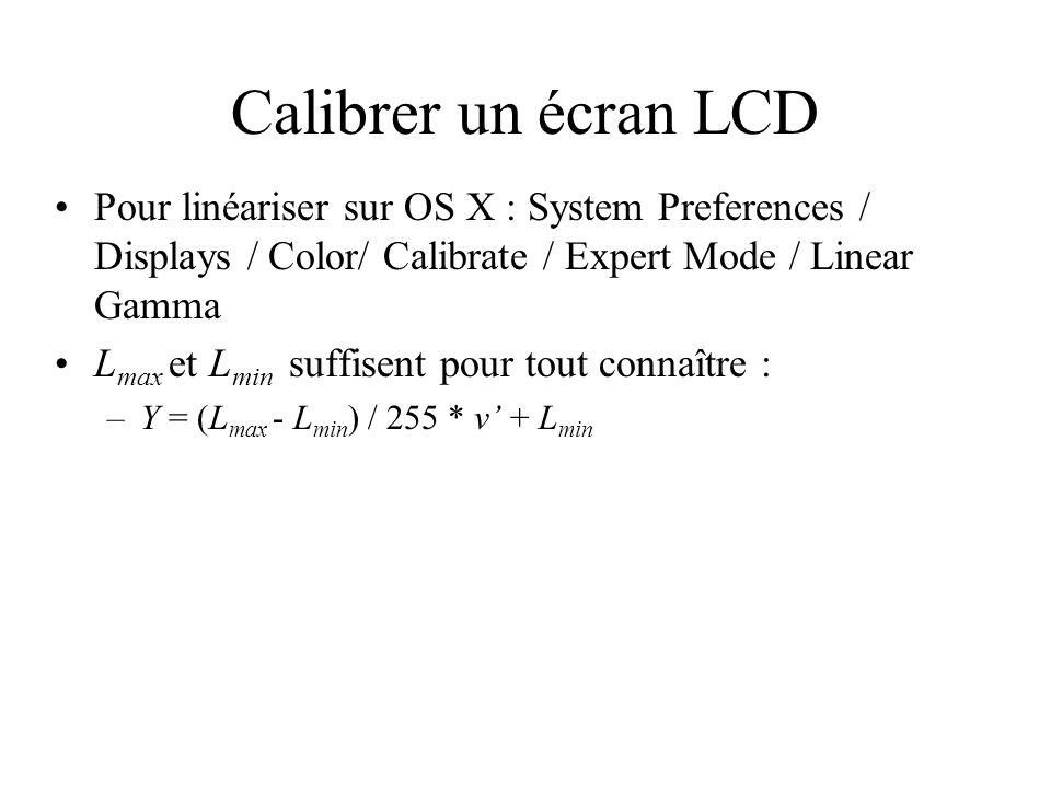 Calibrer un écran LCD Pour linéariser sur OS X : System Preferences / Displays / Color/ Calibrate / Expert Mode / Linear Gamma L max et L min suffisent pour tout connaître : –Y = (L max - L min ) / 255 * v' + L min