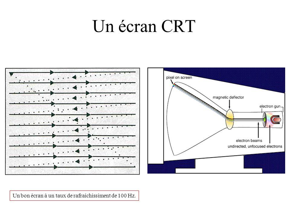Un écran CRT Un bon écran à un taux de rafraichissiment de 100 Hz.