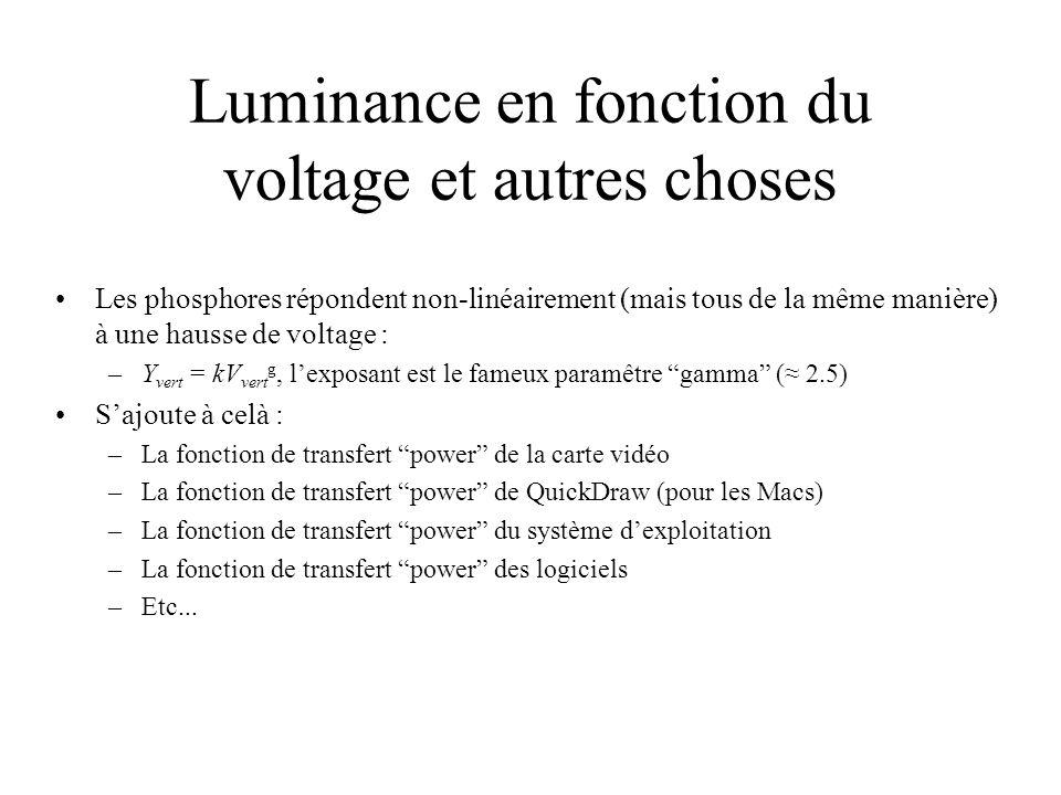 Combinaison de fonctions power y = kx g g = 2.5g = 1/2.5 =.4 y =...(k 3 (k 2 (k 1 x g 1 ) g 2 ) g 3 )...