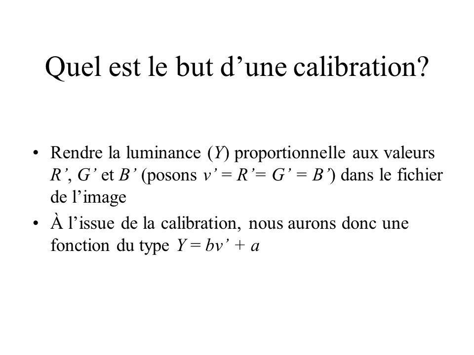 Quel est le but d'une calibration.