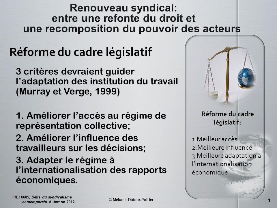 3 critères devraient guider l'adaptation des institution du travail (Murray et Verge, 1999) 1. Améliorer l'accès au régime de représentation collectiv