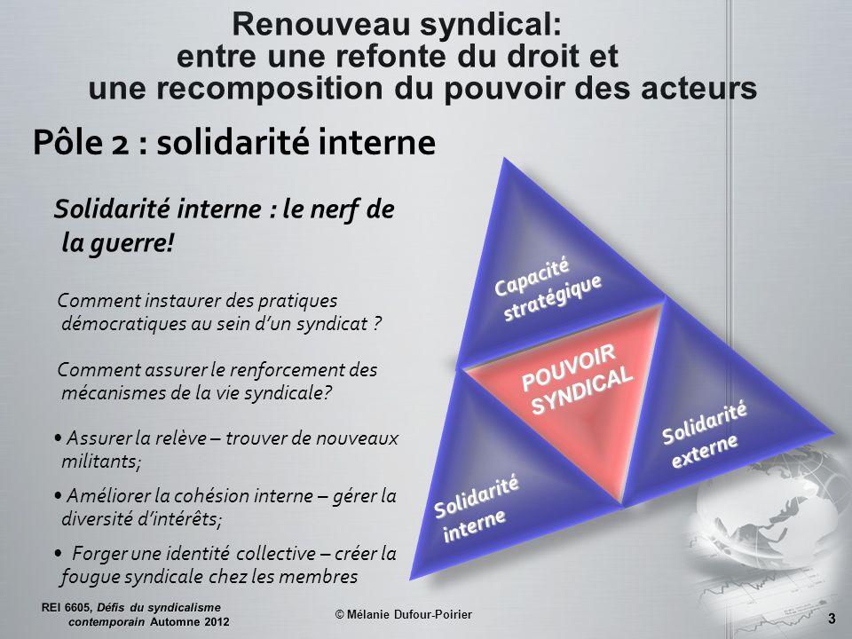 Capacité stratégique Solidarité interne Solidarité externe POUVOIR SYNDICAL Pôle 2 : solidarité interne Solidarité interne : le nerf de la guerre.