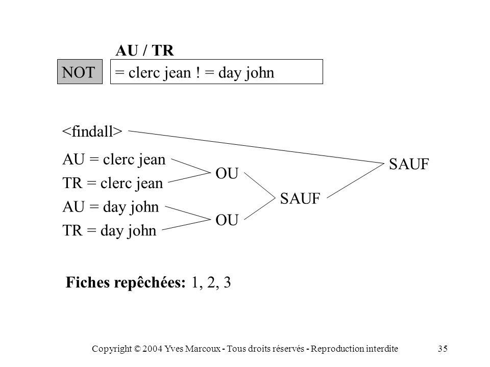 Copyright © 2004 Yves Marcoux - Tous droits réservés - Reproduction interdite35 NOT= clerc jean .