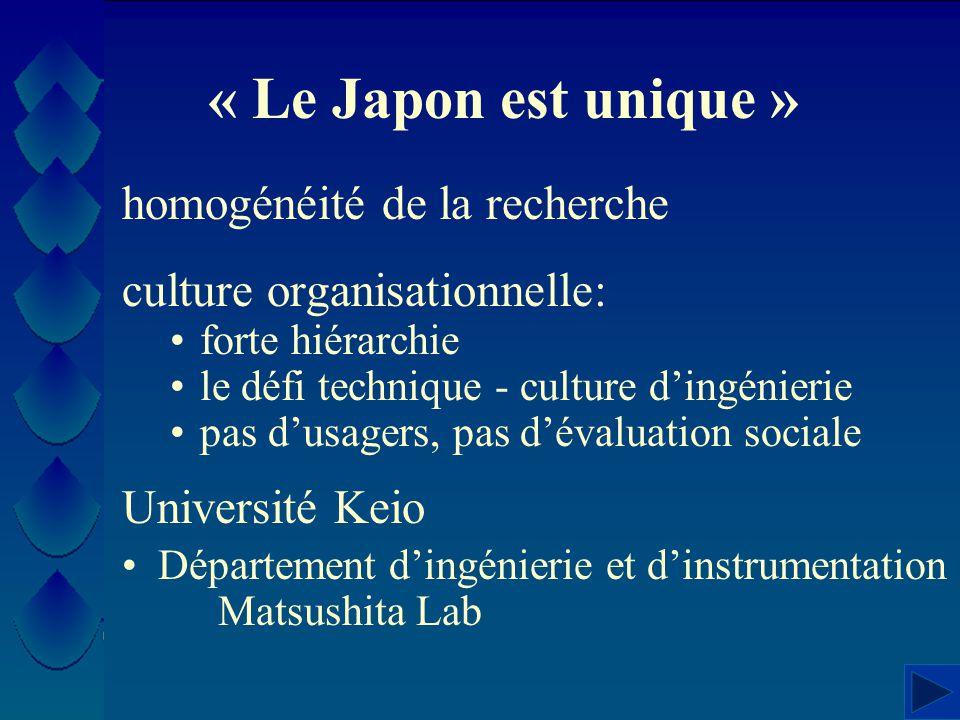 « Le Japon est unique » homogénéité de la recherche culture organisationnelle: forte hiérarchie le défi technique - culture d'ingénierie pas d'usagers, pas d'évaluation sociale Université Keio Département d'ingénierie et d'instrumentation Matsushita Lab