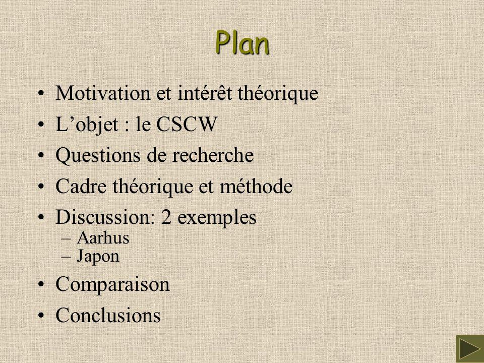Plan Motivation et intérêt théorique L'objet : le CSCW Questions de recherche Cadre théorique et méthode Discussion: 2 exemples –Aarhus –Japon Comparaison Conclusions