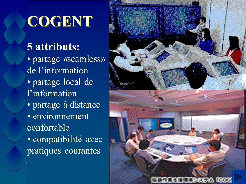 COGENT 5 attributs: partage «seamless» de l'information partage local de l'information partage à distance environnement confortable compatibilité avec pratiques courantes