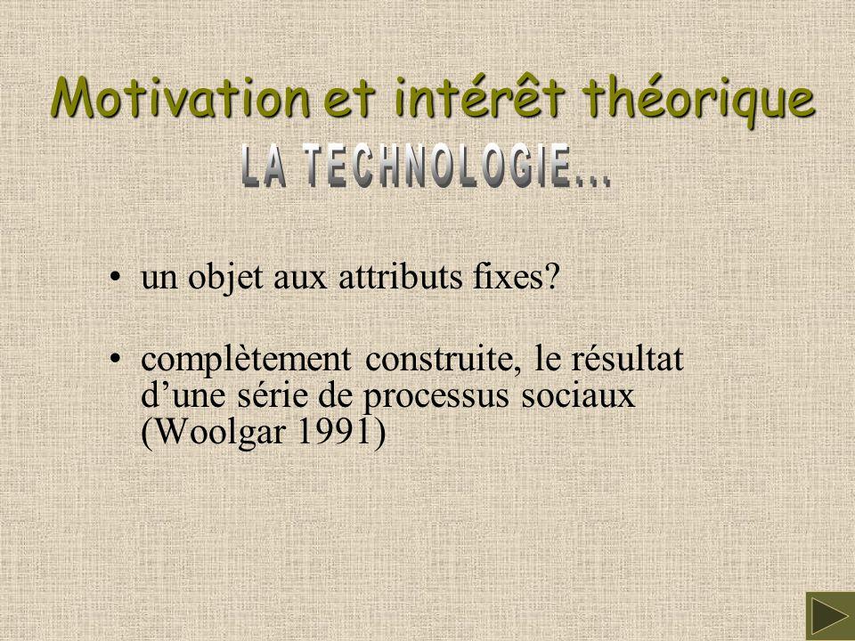 Motivation et intérêt théorique un objet aux attributs fixes.