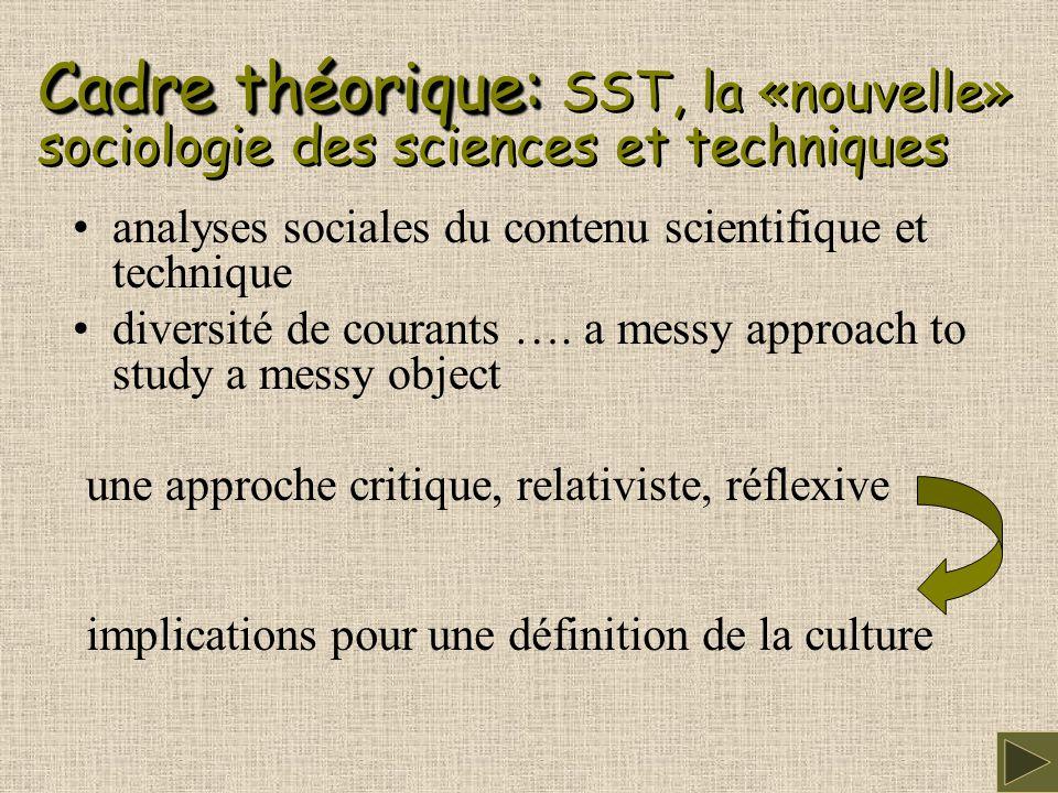 Cadre théorique: Cadre théorique: SST, la «nouvelle» sociologie des sciences et techniques analyses sociales du contenu scientifique et technique diversité de courants ….