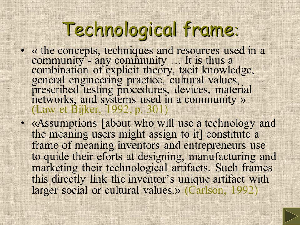 Méthode Une technologie - le CSCW Une étape dans le processus - le design Deux contextes différents: Japon Scandinavie Qualitative analyse de documents et cadre théorique 5 mois sur le terrain Focus Approche