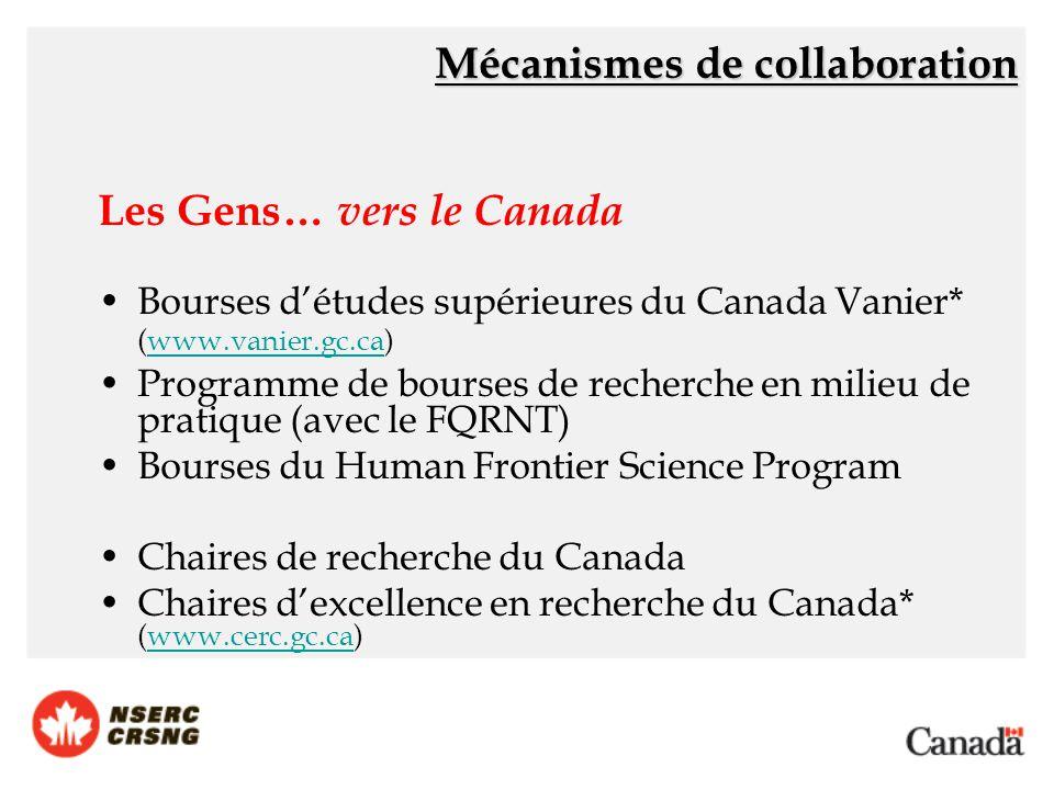 Les Gens… vers le Canada Bourses d'études supérieures du Canada Vanier* (www.vanier.gc.ca)www.vanier.gc.ca Programme de bourses de recherche en milieu de pratique (avec le FQRNT) Bourses du Human Frontier Science Program Chaires de recherche du Canada Chaires d'excellence en recherche du Canada* (www.cerc.gc.ca)www.cerc.gc.ca Mécanismes de collaboration