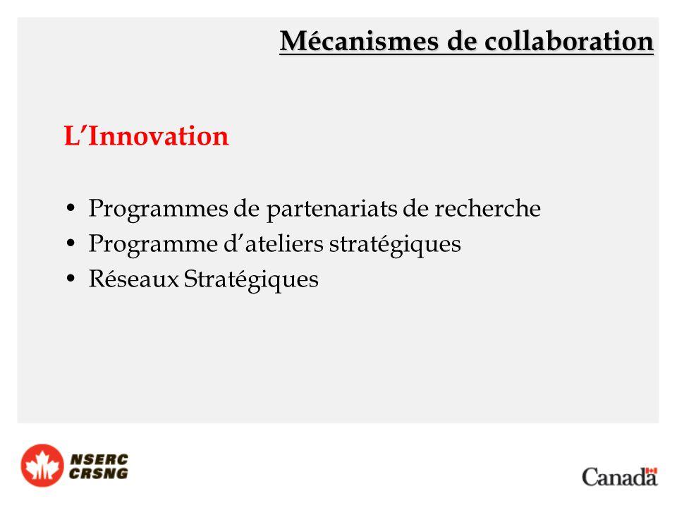 L'Innovation Programmes de partenariats de recherche Programme d'ateliers stratégiques Réseaux Stratégiques Mécanismes de collaboration