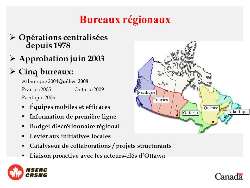  Opérations centralisées depuis 1978  Approbation juin 2003  Cinq bureaux: Atlantique 2004 Québec 2008 Prairies 2005 Ontario 2009 Pacifique 2006 