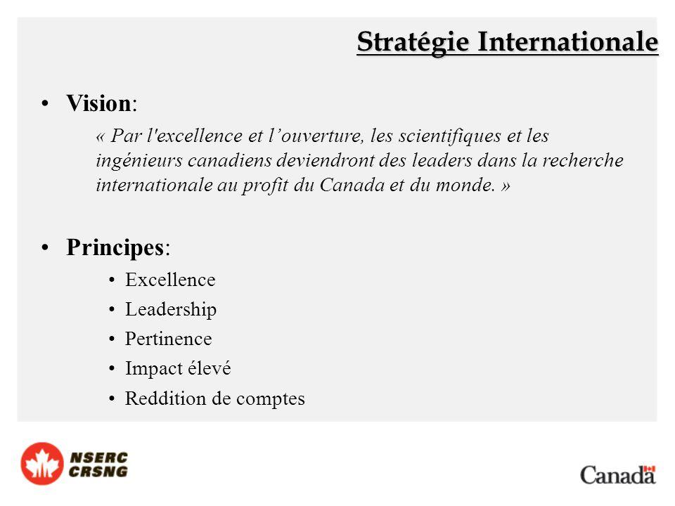 Vision: « Par l excellence et l'ouverture, les scientifiques et les ingénieurs canadiens deviendront des leaders dans la recherche internationale au profit du Canada et du monde.