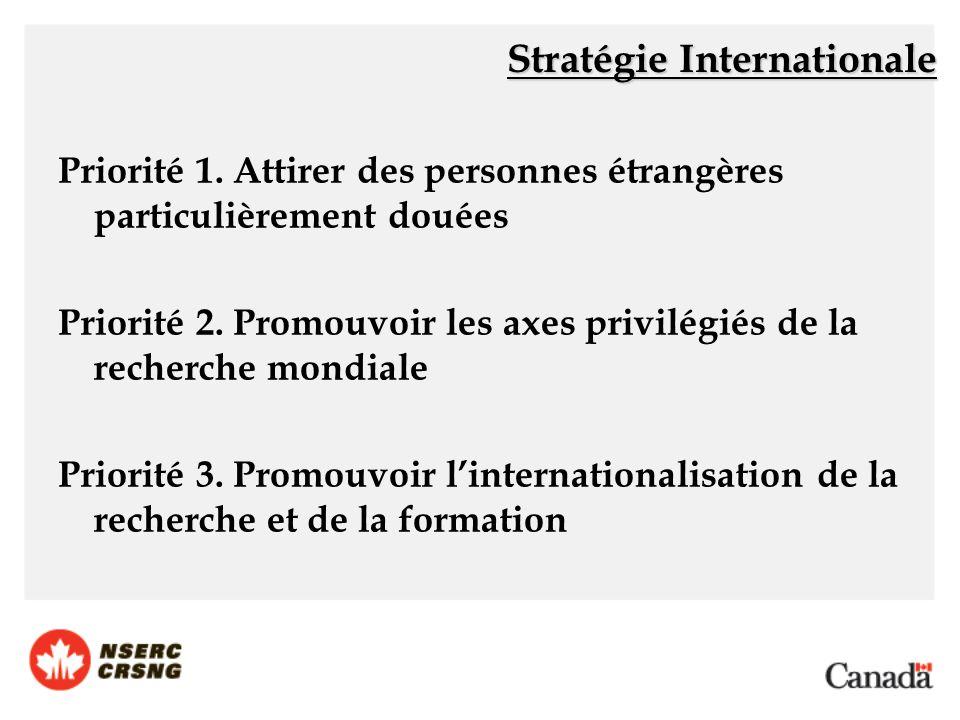 Priorité 1. Attirer des personnes étrangères particulièrement douées Priorité 2. Promouvoir les axes privilégiés de la recherche mondiale Priorité 3.