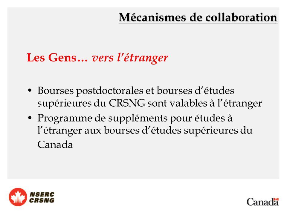 Les Gens… vers l'étranger Bourses postdoctorales et bourses d'études supérieures du CRSNG sont valables à l'étranger Programme de suppléments pour études à l'étranger aux bourses d'études supérieures du Canada Mécanismes de collaboration