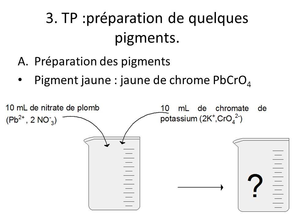 3.TP :préparation de quelques pigments.