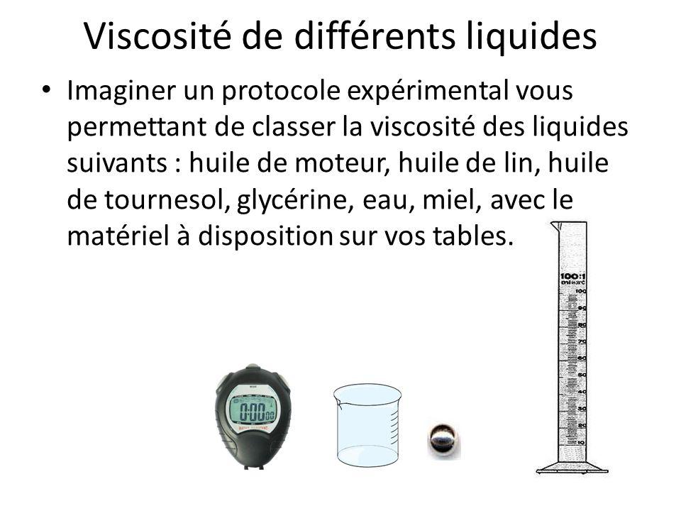 Viscosité de différents liquides Imaginer un protocole expérimental vous permettant de classer la viscosité des liquides suivants : huile de moteur, huile de lin, huile de tournesol, glycérine, eau, miel, avec le matériel à disposition sur vos tables.