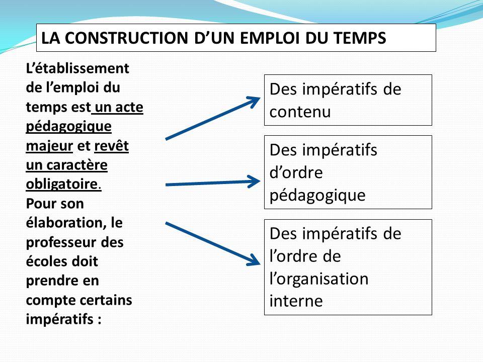 LA CONSTRUCTION D'UN EMPLOI DU TEMPS L'établissement de l'emploi du temps est un acte pédagogique majeur et revêt un caractère obligatoire. Pour son é