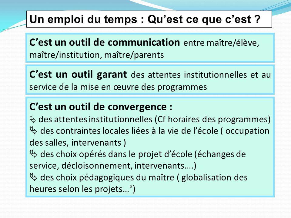 Un emploi du temps : Qu'est ce que c'est ? C'est un outil garant des attentes institutionnelles et au service de la mise en œuvre des programmes C'est
