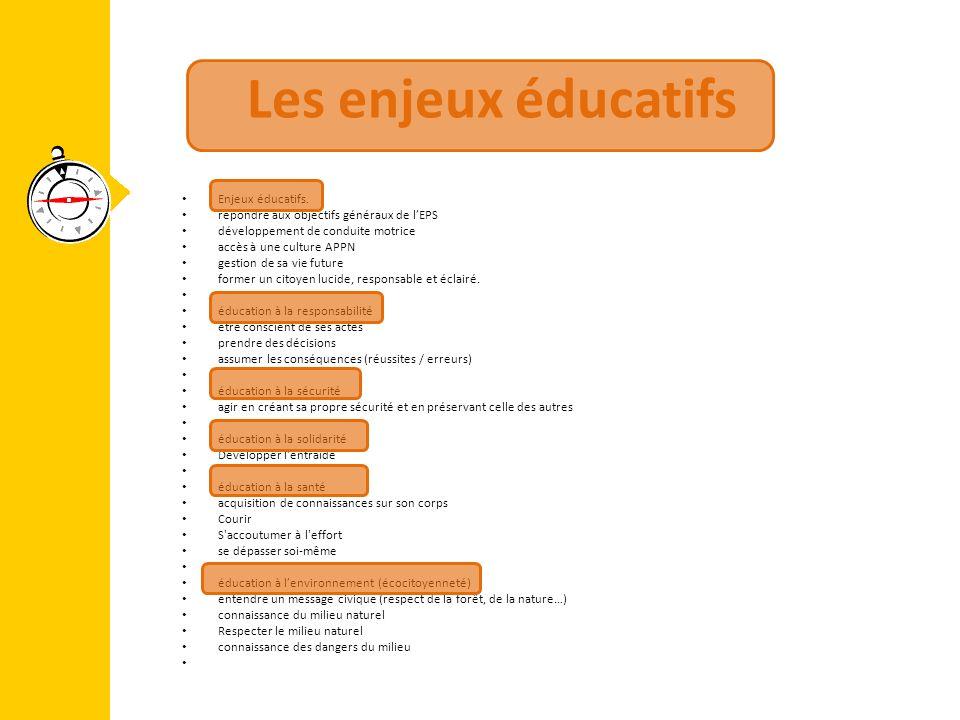 Les enjeux éducatifs Enjeux éducatifs. répondre aux objectifs généraux de l'EPS développement de conduite motrice accès à une culture APPN gestion de