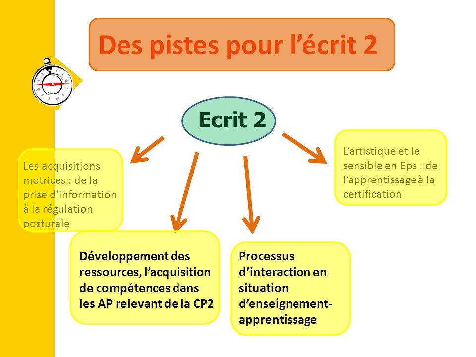 Des pistes pour l'écrit 2 Ecrit 2 L'artistique et le sensible en Eps : de l'apprentissage à la certification Processus d'interaction en situation d'en