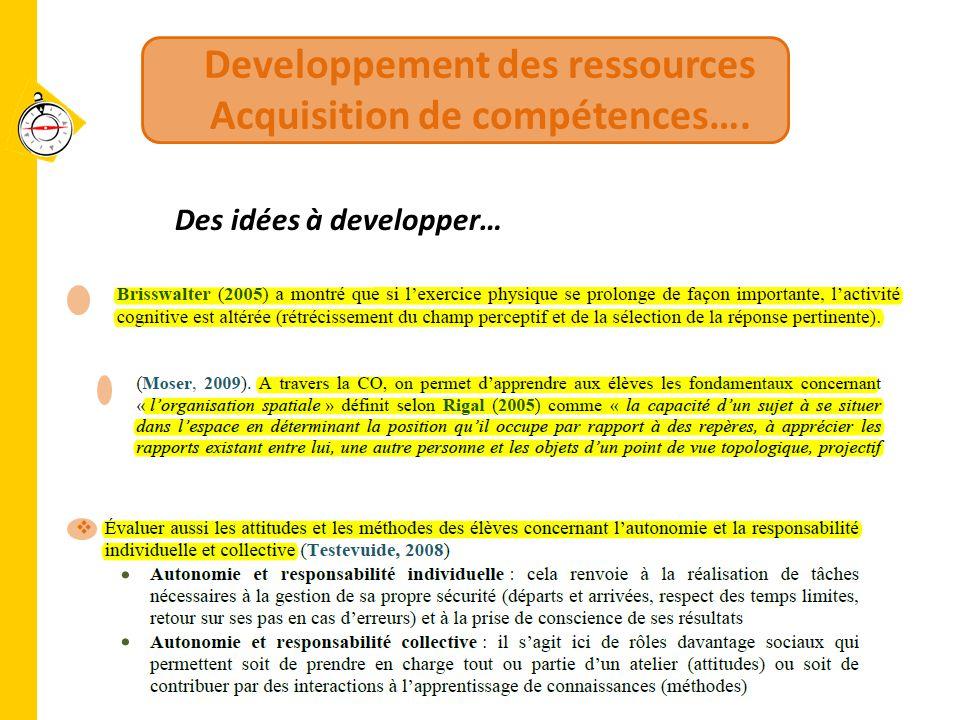 Developpement des ressources Acquisition de compétences…. Des idées à developper…
