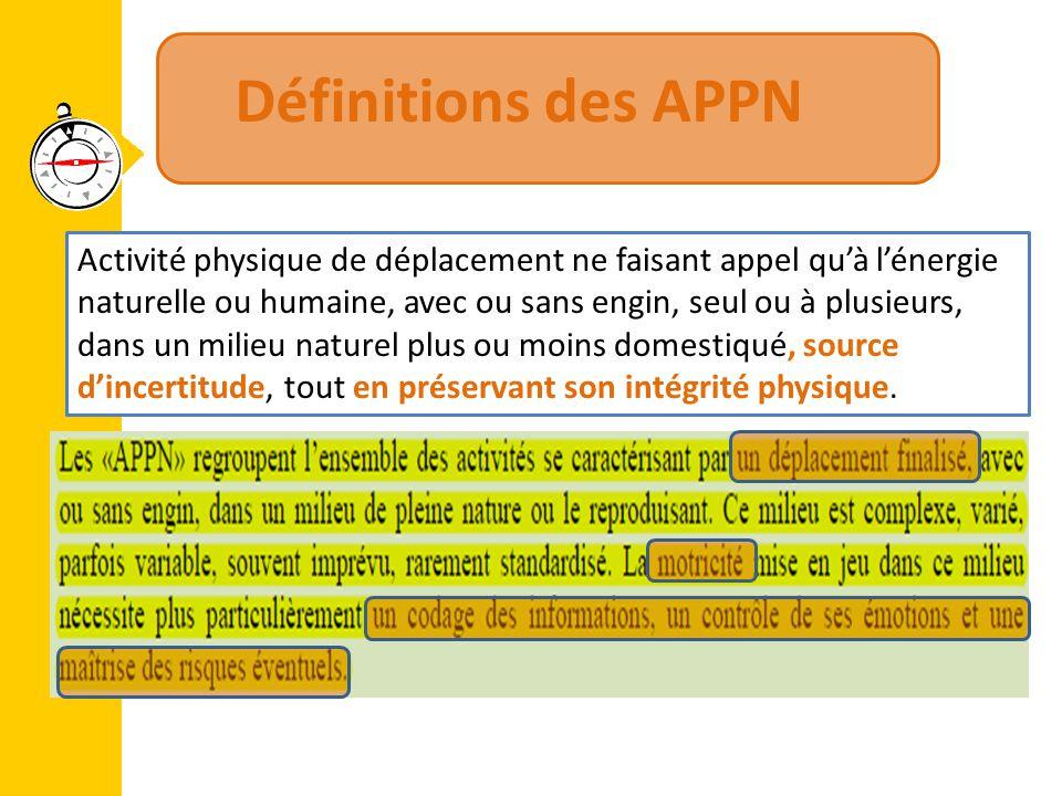 Définitions des APPN Activité physique de déplacement ne faisant appel qu'à l'énergie naturelle ou humaine, avec ou sans engin, seul ou à plusieurs, d