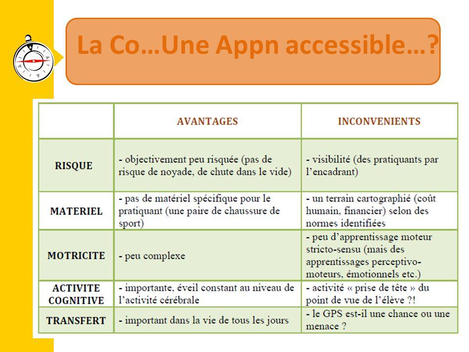 La Co…Une Appn accessible…?
