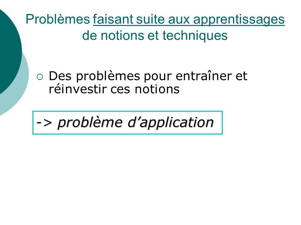 Problèmes pour apprendre, découvrir, enrichir une notion, une technique un ou plusieurs  Avant le cours, un ou plusieurs problèmes de recherche ad hoc situations problèmes ->situations problèmes