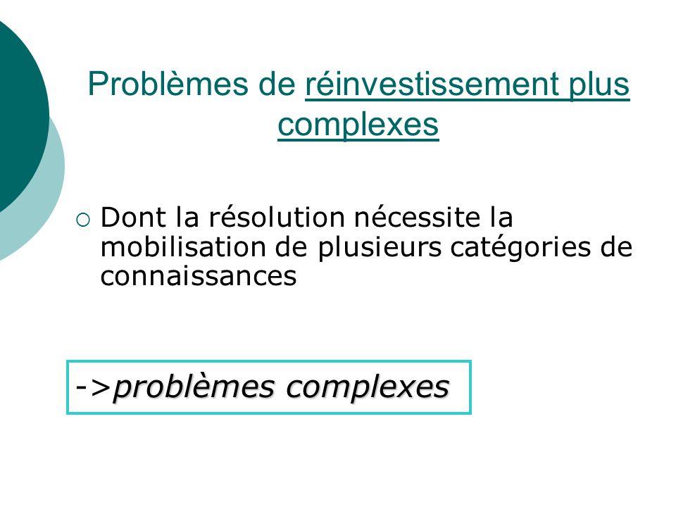 Problèmes faisant suite aux apprentissages de notions et techniques  Des problèmes pour entraîner et réinvestir ces notions problème d'application -> problème d'application