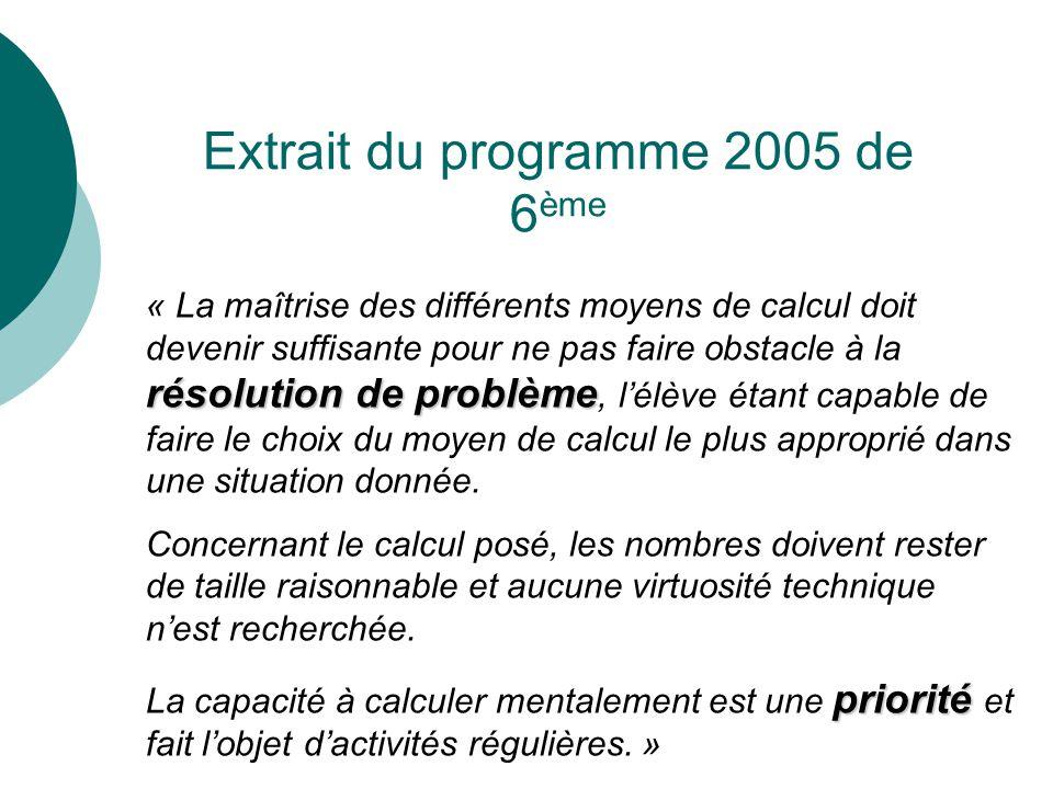 Extrait du programme 2002 du cycle 3 Le programme de 6ème s'inscrit dans la continuité du point de vue de la place et de l'importance du calcul mental.