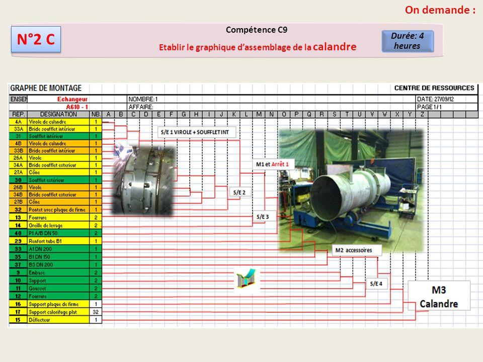 N°2 C On demande : Compétence C9 Etablir le graphique d'assemblage de la calandre Durée: 4 heures