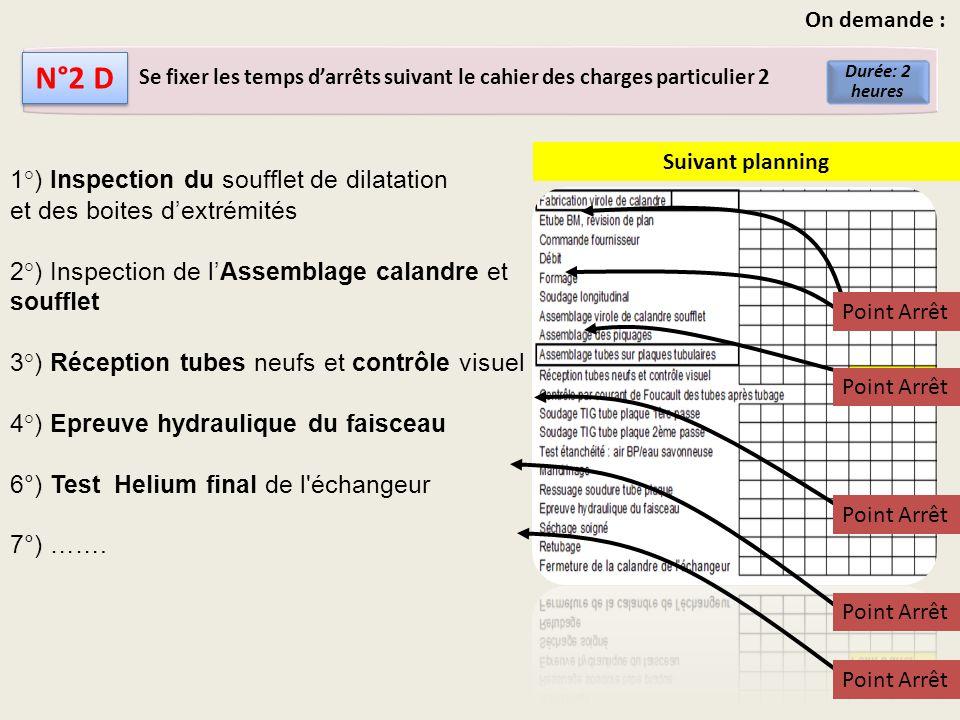 En fonction du graphique d'assemblage situer les points d'arrêts suivant les contraintes de fabrication demandées 1°) Inspection du soufflet de dilata
