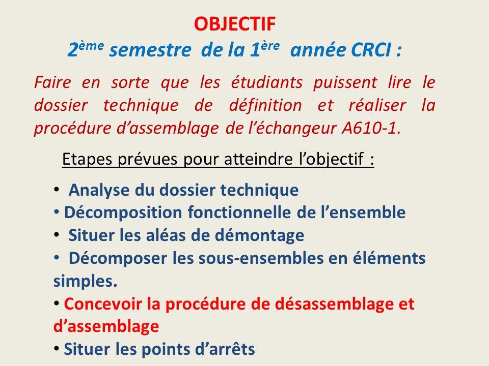 OBJECTIF 2 ème semestre de la 1 ère année CRCI : Faire en sorte que les étudiants puissent lire le dossier technique de définition et réaliser la proc