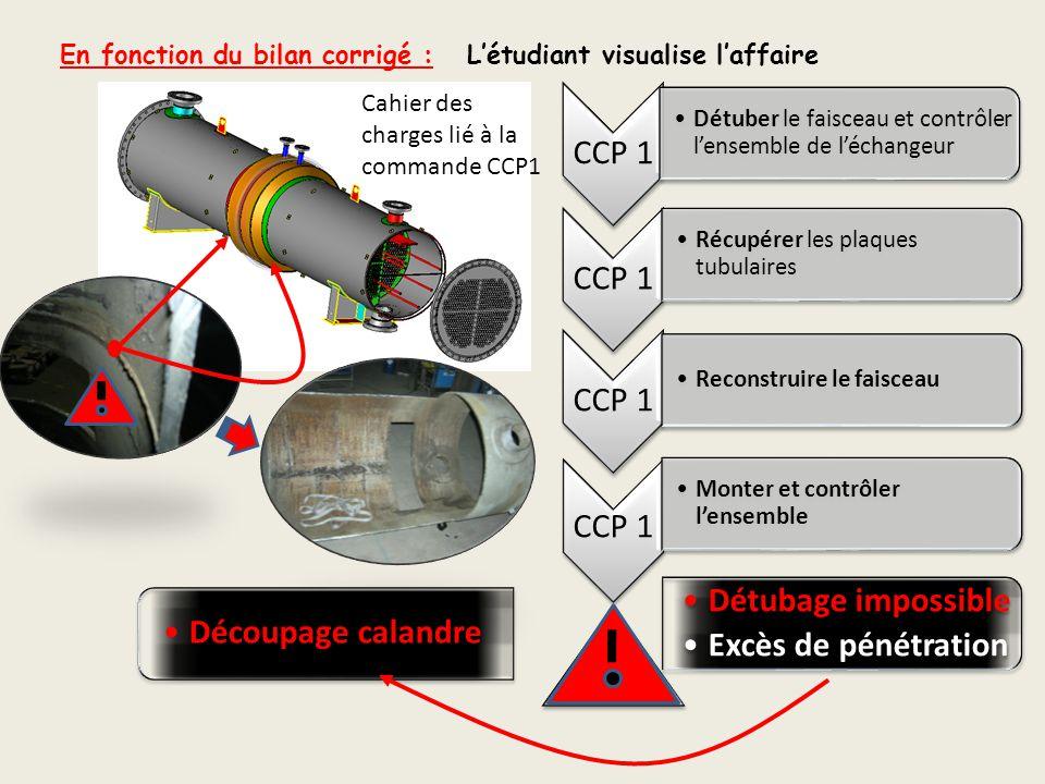 En fonction du bilan corrigé : L'étudiant visualise l'affaire Découpage calandre CCP 1 Cahier des charges lié à la commande CCP1