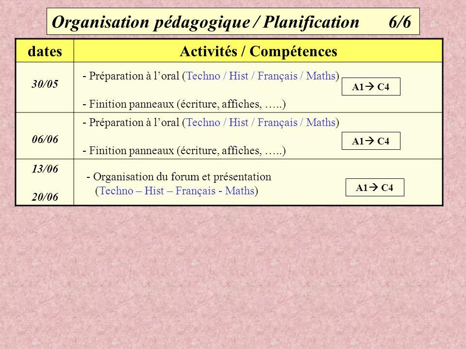 Organisation pédagogique / Planification 6/6 datesActivités / Compétences 30/05 06/06 13/06 20/06 - Organisation du forum et présentation (Techno – Hi