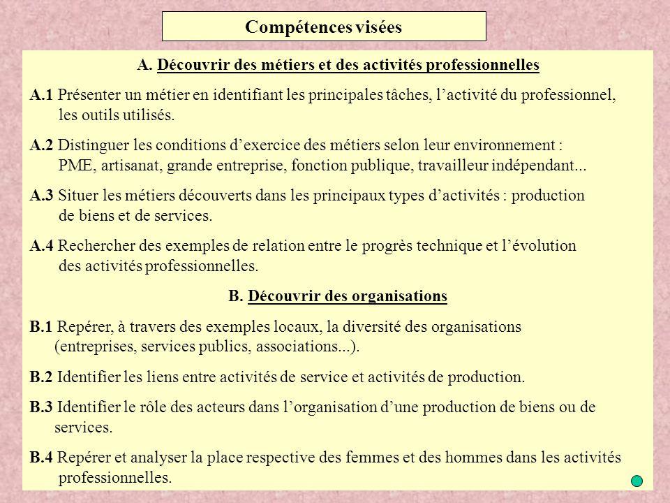 Compétences visées A. Découvrir des métiers et des activités professionnelles A.1 Présenter un métier en identifiant les principales tâches, l'activit