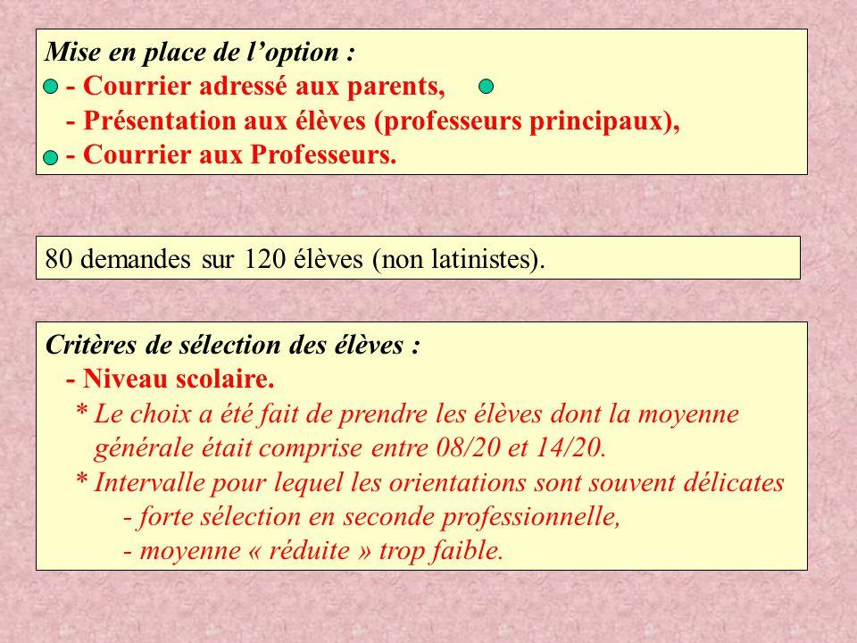 Critères de sélection des élèves : - Niveau scolaire. * Le choix a été fait de prendre les élèves dont la moyenne générale était comprise entre 08/20