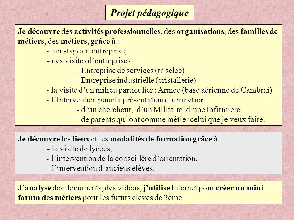 Organisation pédagogique / Planification 1/6 datesActivités / Compétences 06/09 13/09 20/09 27/09 04/10 - Présentation générale(horaires, organisation, matériel, projets, stage, ….) - Présentation des intervenants.