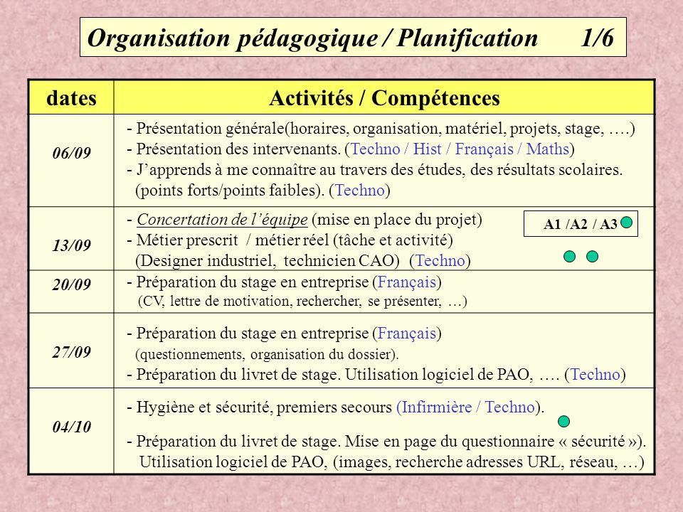 Organisation pédagogique / Planification 1/6 datesActivités / Compétences 06/09 13/09 20/09 27/09 04/10 - Présentation générale(horaires, organisation